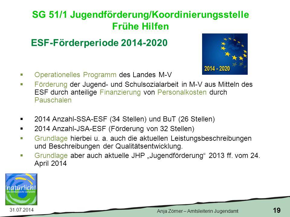 31.07.2014 19 ESF-Förderperiode 2014-2020  Operationelles Programm des Landes M-V  Förderung der Jugend- und Schulsozialarbeit in M-V aus Mitteln des ESF durch anteilige Finanzierung von Personalkosten durch Pauschalen  2014 Anzahl-SSA-ESF (34 Stellen) und BuT (26 Stellen)  2014 Anzahl-JSA-ESF (Förderung von 32 Stellen)  Grundlage hierbei u.
