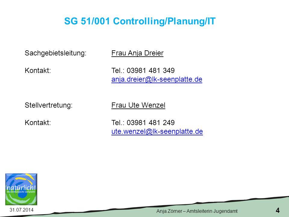 Internetpräsentation LK MSE http://vnkinderschutz.lk-mecklenburgische-seenplatte.de Anja Zörner – Amtsleiterin Jugendamt 35
