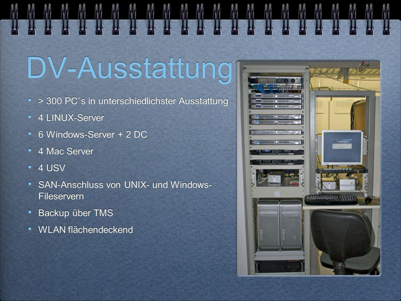 DV-Ausstattung > 300 PC´s in unterschiedlichster Ausstattung 4 LINUX-Server 6 Windows-Server + 2 DC 4 Mac Server 4 USV SAN-Anschluss von UNIX- und Windows- Fileservern Backup über TMS WLAN flächendeckend > 300 PC´s in unterschiedlichster Ausstattung 4 LINUX-Server 6 Windows-Server + 2 DC 4 Mac Server 4 USV SAN-Anschluss von UNIX- und Windows- Fileservern Backup über TMS WLAN flächendeckend