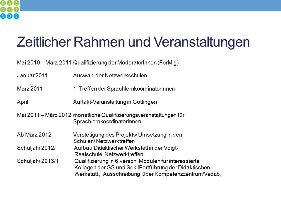Zeitlicher Rahmen und Veranstaltungen Mai 2010 – März 2011Qualifizierung der ModeratorInnen (FörMig) Januar 2011Auswahl der Netzwerkschulen März 20111.