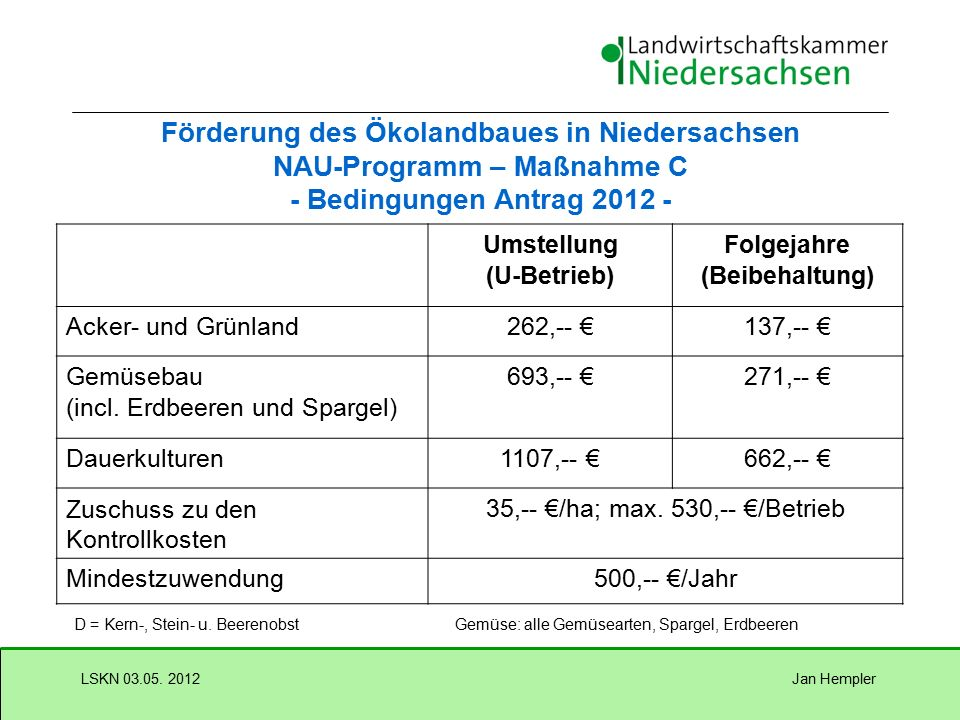 Jan HemplerLSKN 03.05. 2012 Ökologische Tierhaltung bedeutet:  Flächengebunden erzeugen  Artgerechte Tierhaltung mit Auslauf  Weitgehend eigene Fut