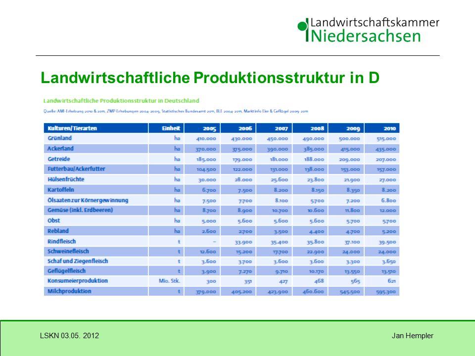 Jan HemplerLSKN 03.05. 2012 Ökologischer Landbau in Deutschland 2011