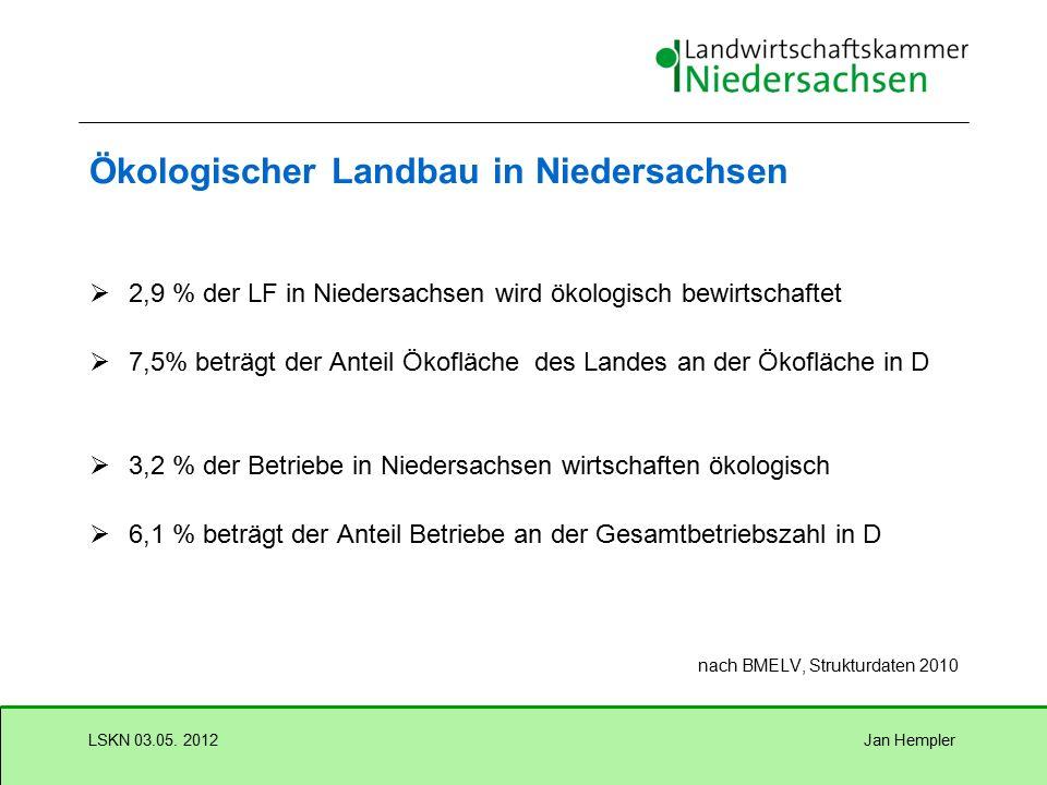Jan HemplerLSKN 03.05. 2012 Landwirtschaftliche Produktionsstruktur in D