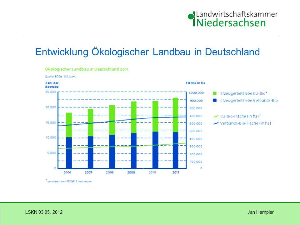 Jan HemplerLSKN 03.05. 2012 Entwicklung ökologischer Landbau in Niedersachsen