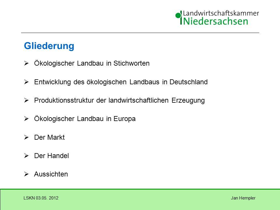 Jan HemplerLSKN 03.05. 2012 Ökologischer Landbau Bedeutung und Entwicklungsperspektiven