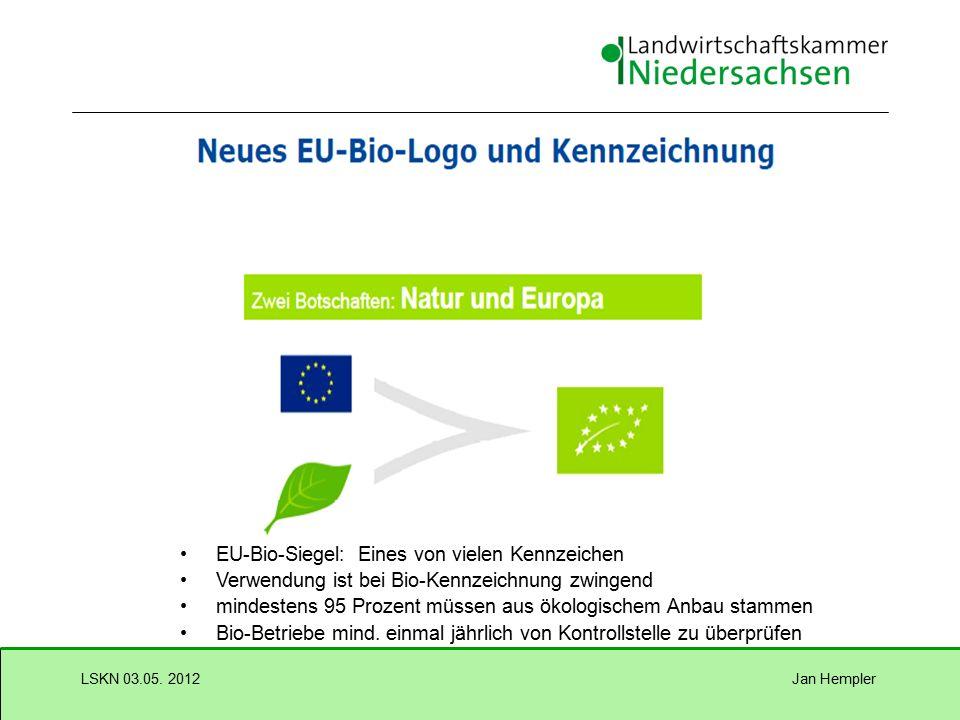 Jan HemplerLSKN 03.05. 2012 Gliederung  Ökologischer Landbau in Stichworten  Entwicklung des ökologischen Landbaus in Deutschland  Produktionsstruk