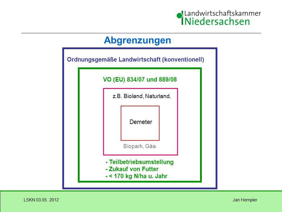 Jan HemplerLSKN 03.05. 2012 Bio-Anbauverbände in Deutschland Deutschland