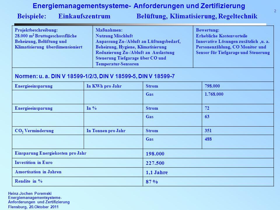 Heinz-Jochen Poremski Energiemanagementsysteme- Anforderungen und Zertifizierung Flensburg, 20.Oktober 2011 2 Beispiele: Einkaufszentrum Belüftung, Klimatisierung, Regeltechnik Projektbeschreibung: 28.000 m 2 Bruttogeschossfläche Beheizung, Belüftung und Klimatisierung überdimensioniert Maßnahmen: Nutzung Mischluft Anpassung Zu-/Abluft an Lüftungsbedarf, Beheizung, Hygiene, Klimatisierung Reduzierung Zu-/Abluft an Auslastung Steuerung Tiefgarage über CO und Temperatur-Sensoren Bewertung: Erhebliche Kostenvorteile Innovative Lösungen zusätzlich,u.
