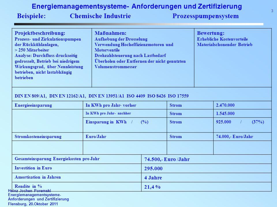 Heinz-Jochen Poremski Energiemanagementsysteme- Anforderungen und Zertifizierung Flensburg, 20.Oktober 2011 3 Beispiele: Chemische Industrie Prozesspu