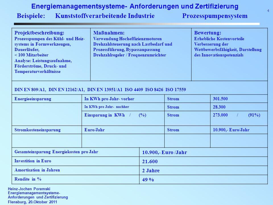 Heinz-Jochen Poremski Energiemanagementsysteme- Anforderungen und Zertifizierung Flensburg, 20.Oktober 2011 4 Beispiele: Kunststoffverarbeitende Indus