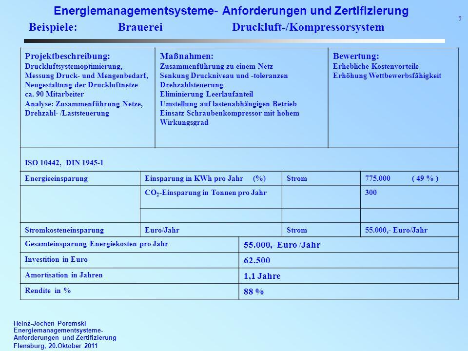 Heinz-Jochen Poremski Energiemanagementsysteme- Anforderungen und Zertifizierung Flensburg, 20.Oktober 2011 5 Beispiele: Brauerei Druckluft-/Kompressorsystem Projektbeschreibung: Druckluftsystemoptimierung, Messung Druck- und Mengenbedarf, Neugestaltung der Druckluftnetze ca.