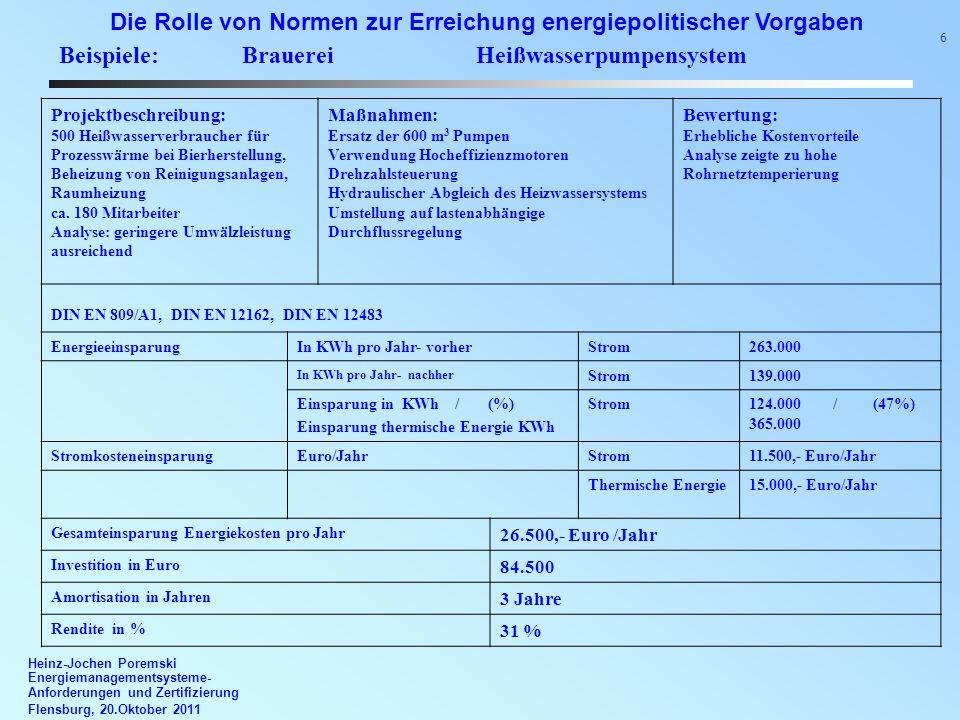 Heinz-Jochen Poremski Energiemanagementsysteme- Anforderungen und Zertifizierung Flensburg, 20.Oktober 2011 6 Beispiele: Brauerei Heißwasserpumpensyst