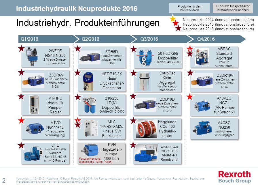 Industriehydr.Produkteinführungen Vertraulich | 11.01.2016 | Abteilung | © Bosch Rexroth AG 2016.