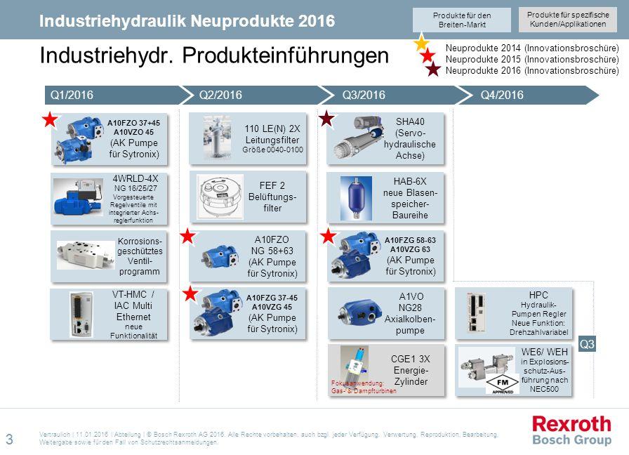 Industriehydr. Produkteinführungen Vertraulich | 11.01.2016 | Abteilung | © Bosch Rexroth AG 2016. Alle Rechte vorbehalten, auch bzgl. jeder Verfügung
