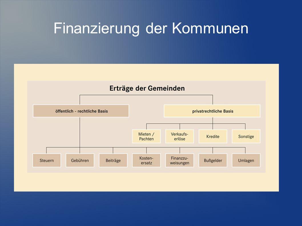 Finanzierung der Kommunen