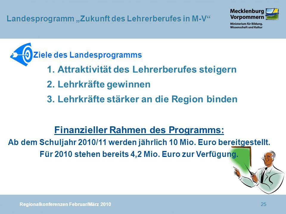 Regionalkonferenzen Februar/März 201025 1.Attraktivität des Lehrerberufes steigern 2.Lehrkräfte gewinnen 3.Lehrkräfte stärker an die Region binden Ziele des Landesprogramms Finanzieller Rahmen des Programms: Ab dem Schuljahr 2010/11 werden jährlich 10 Mio.