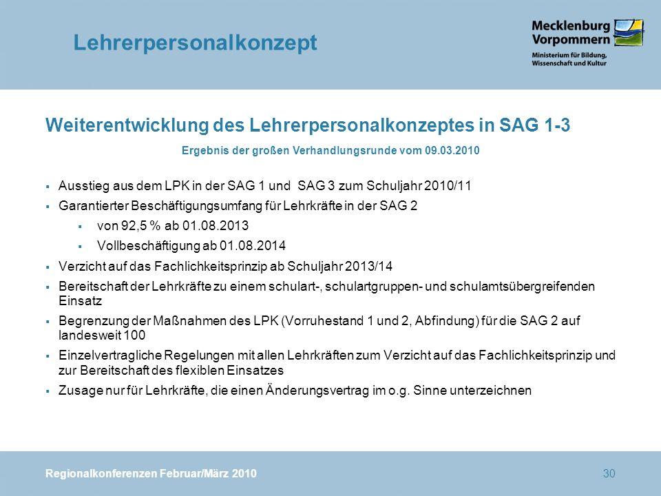 Regionalkonferenzen Februar/März 201030 Weiterentwicklung des Lehrerpersonalkonzeptes in SAG 1-3  Ausstieg aus dem LPK in der SAG 1 und SAG 3 zum Schuljahr 2010/11  Garantierter Beschäftigungsumfang für Lehrkräfte in der SAG 2  von 92,5 % ab 01.08.2013  Vollbeschäftigung ab 01.08.2014  Verzicht auf das Fachlichkeitsprinzip ab Schuljahr 2013/14  Bereitschaft der Lehrkräfte zu einem schulart-, schulartgruppen- und schulamtsübergreifenden Einsatz  Begrenzung der Maßnahmen des LPK (Vorruhestand 1 und 2, Abfindung) für die SAG 2 auf landesweit 100  Einzelvertragliche Regelungen mit allen Lehrkräften zum Verzicht auf das Fachlichkeitsprinzip und zur Bereitschaft des flexiblen Einsatzes  Zusage nur für Lehrkräfte, die einen Änderungsvertrag im o.g.