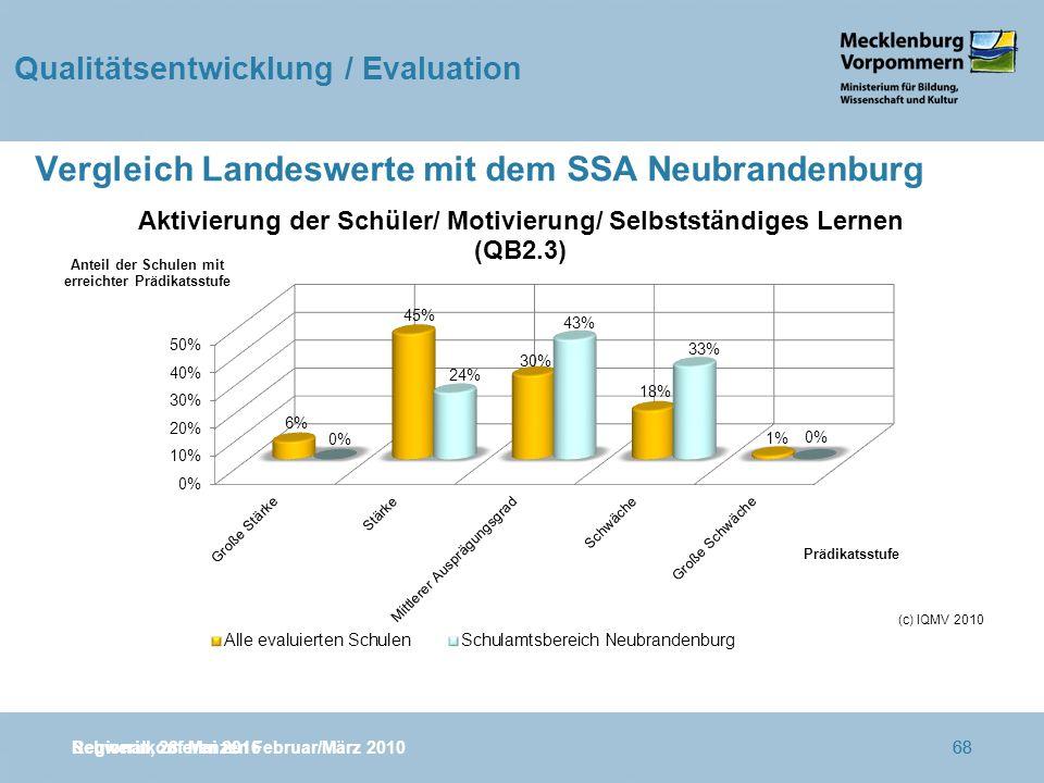 Regionalkonferenzen Februar/März 201068 Vergleich Landeswerte mit dem SSA Neubrandenburg Schwerin, 28.