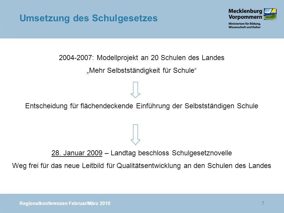 """7 Umsetzung des Schulgesetzes 2004-2007: Modellprojekt an 20 Schulen des Landes """"Mehr Selbstständigkeit für Schule Entscheidung für flächendeckende Einführung der Selbstständigen Schule 28."""