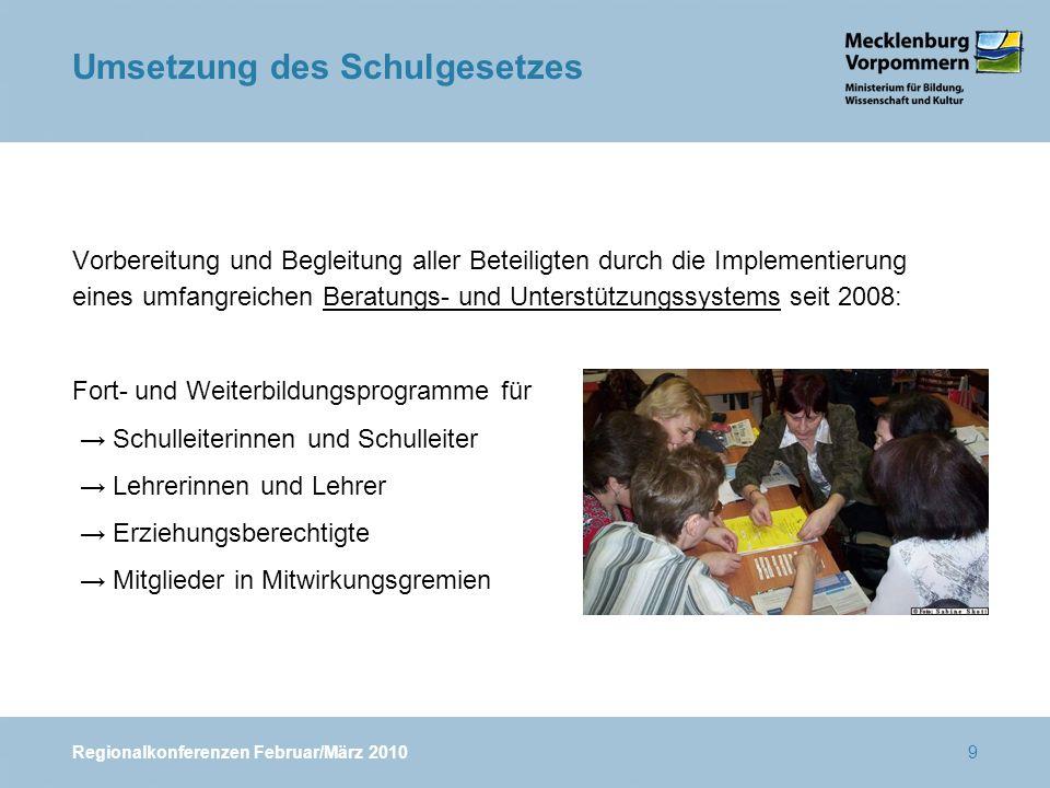 Regionalkonferenzen Februar/März 201070 Vergleich Landeswerte mit dem SSA Schwerin Schwerin, 28.
