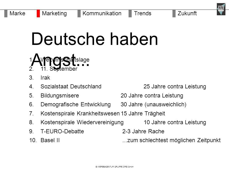 © WERBEAGENTUR GRUPPE DREI GmbH 1. Weltwirtschaftslage 2.