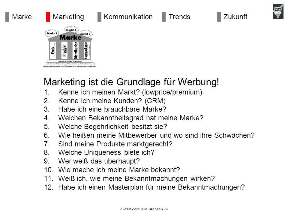 © WERBEAGENTUR GRUPPE DREI GmbH Marketing ist die Grundlage für Werbung.
