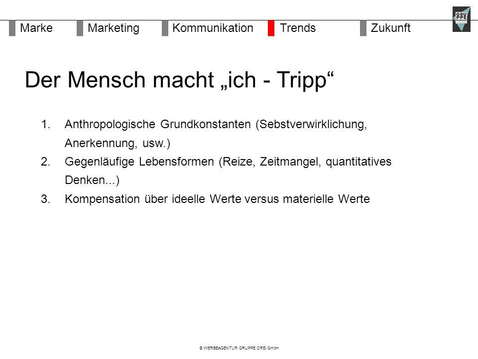 """© WERBEAGENTUR GRUPPE DREI GmbH MarketingMarkeKommunikationZukunftTrends Der Mensch macht """"ich - Tripp 1."""