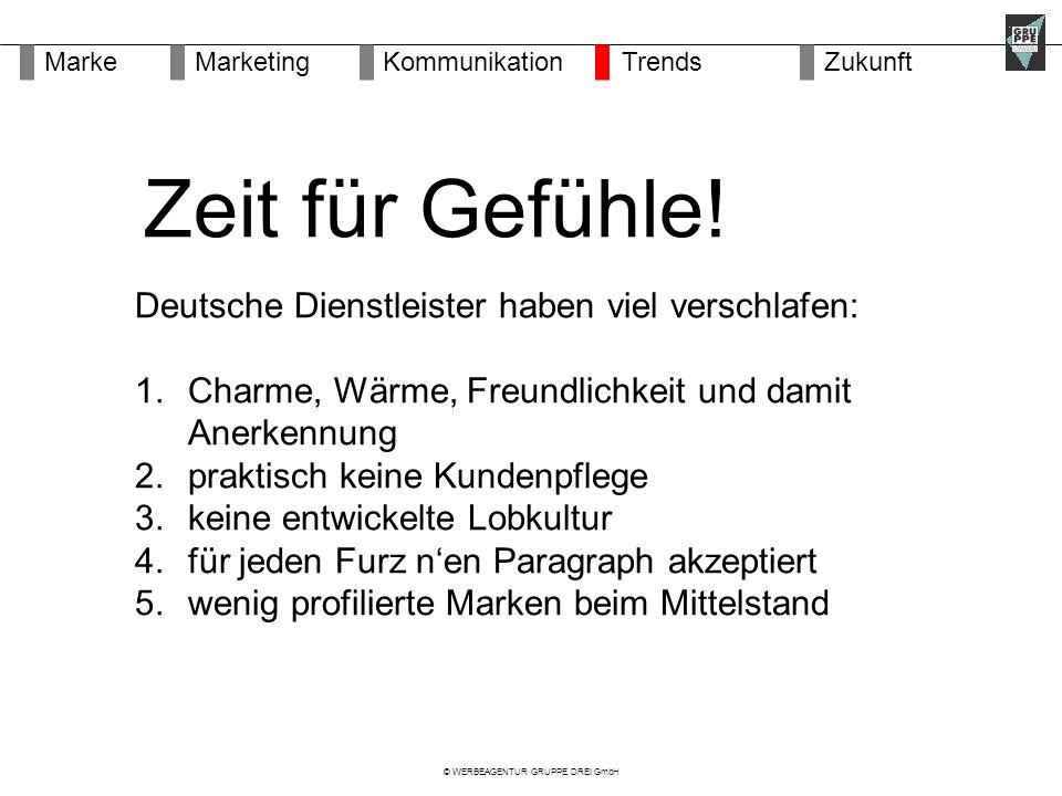 © WERBEAGENTUR GRUPPE DREI GmbH Deutsche Dienstleister haben viel verschlafen: 1.