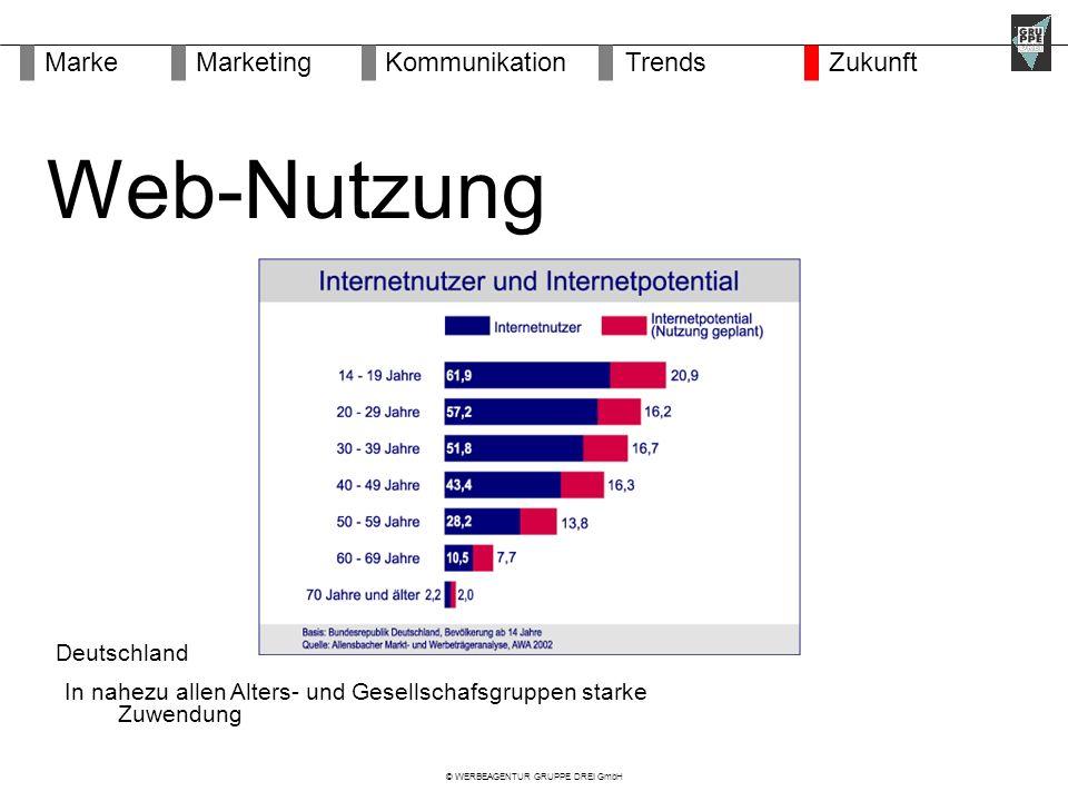 © WERBEAGENTUR GRUPPE DREI GmbH Web-Nutzung Deutschland In nahezu allen Alters- und Gesellschafsgruppen starke Zuwendung MarketingMarkeKommunikationZukunftTrends
