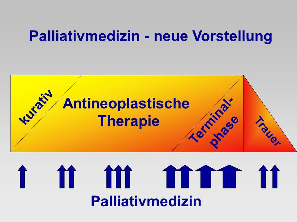 Palliativmedizin ist nicht nur Schmerztherapie nicht nur für Krebspatienten nicht nur Sterbebegleitung