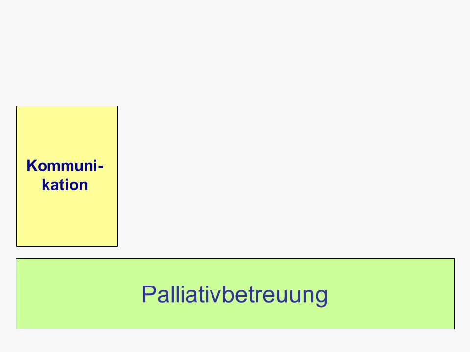 Kommuni- kation Palliativbetreuung
