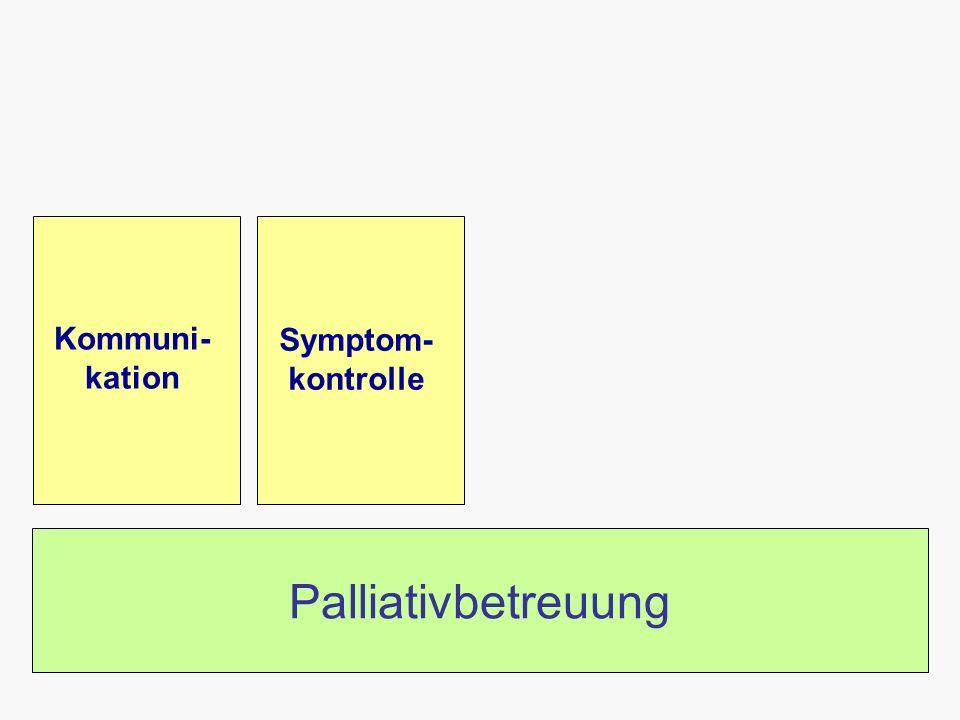 Kommuni- kation Symptom- kontrolle Palliativbetreuung