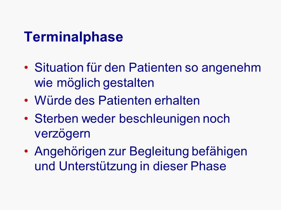 Terminalphase Situation für den Patienten so angenehm wie möglich gestalten Würde des Patienten erhalten Sterben weder beschleunigen noch verzögern Angehörigen zur Begleitung befähigen und Unterstützung in dieser Phase