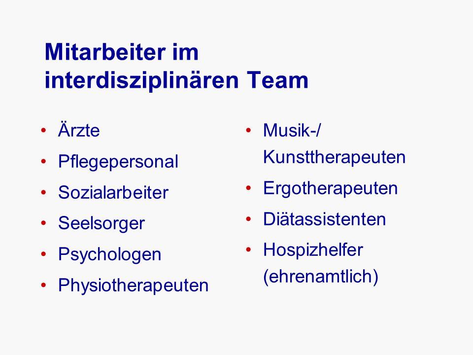 Mitarbeiter im interdisziplinären Team Ärzte Pflegepersonal Sozialarbeiter Seelsorger Psychologen Physiotherapeuten Musik-/ Kunsttherapeuten Ergotherapeuten Diätassistenten Hospizhelfer (ehrenamtlich)