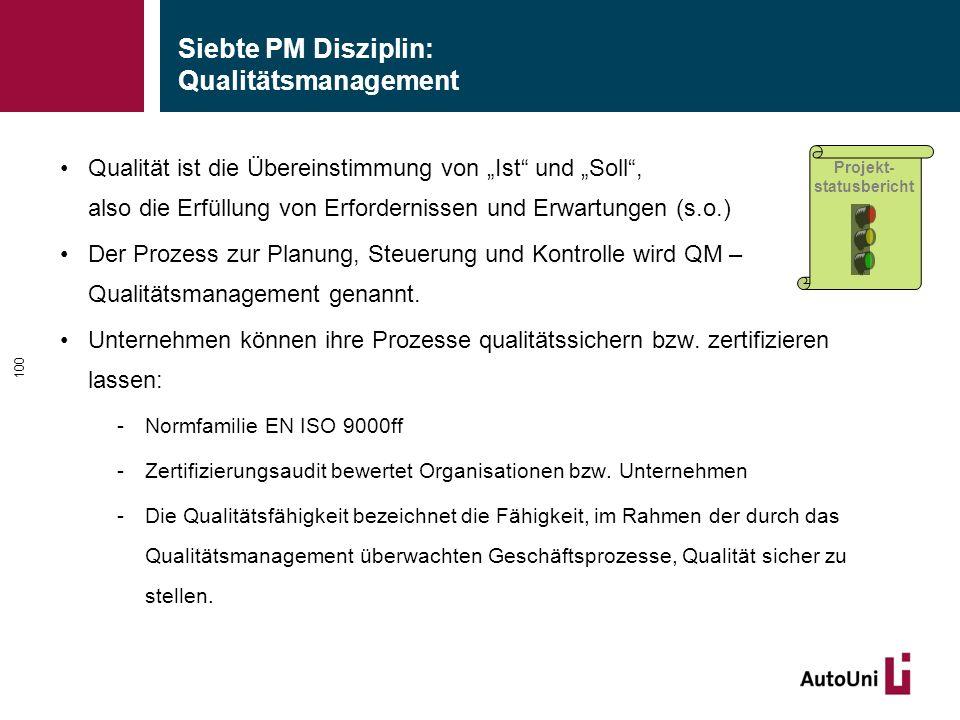 """Siebte PM Disziplin: Qualitätsmanagement Qualität ist die Übereinstimmung von """"Ist und """"Soll , also die Erfüllung von Erfordernissen und Erwartungen (s.o.) Der Prozess zur Planung, Steuerung und Kontrolle wird QM – Qualitätsmanagement genannt."""
