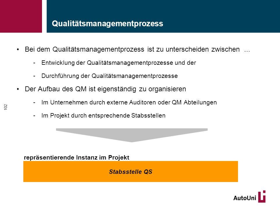 Qualitätsmanagementprozess Bei dem Qualitätsmanagementprozess ist zu unterscheiden zwischen...