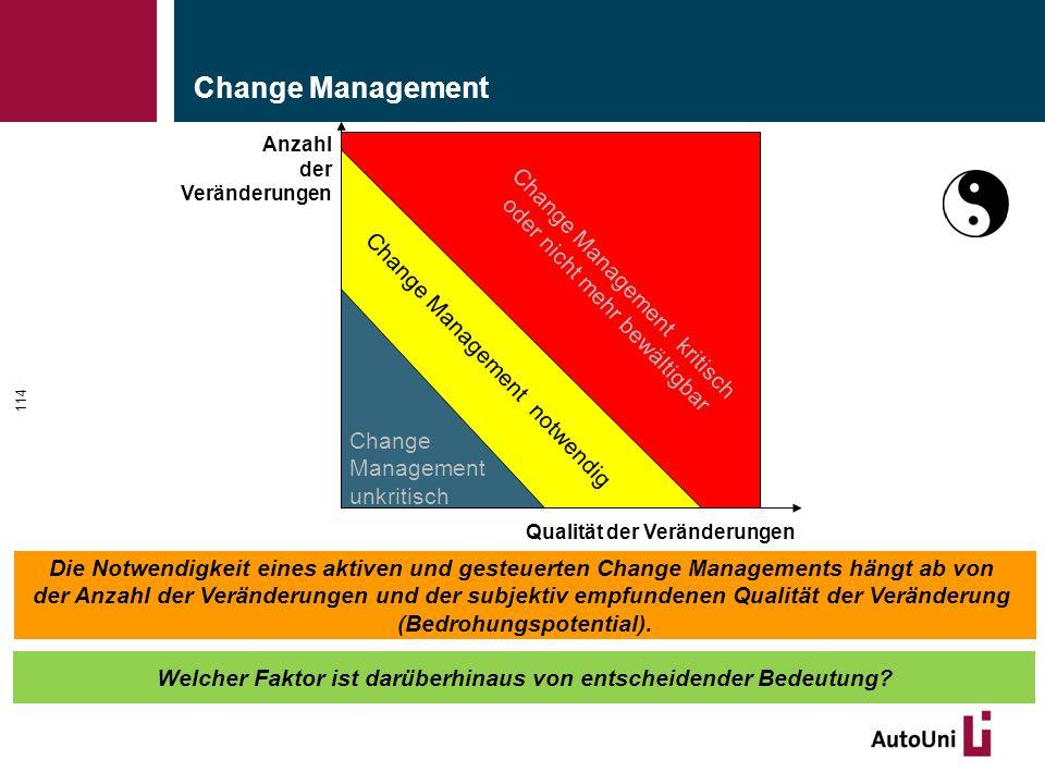 Change Management 114 Anzahl der Veränderungen Die Notwendigkeit eines aktiven und gesteuerten Change Managements hängt ab von der Anzahl der Veränderungen und der subjektiv empfundenen Qualität der Veränderung (Bedrohungspotential).