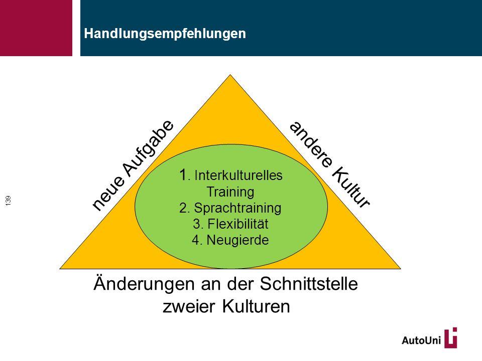 Handlungsempfehlungen 139 neue Aufgabe andere Kultur Änderungen an der Schnittstelle zweier Kulturen 1.