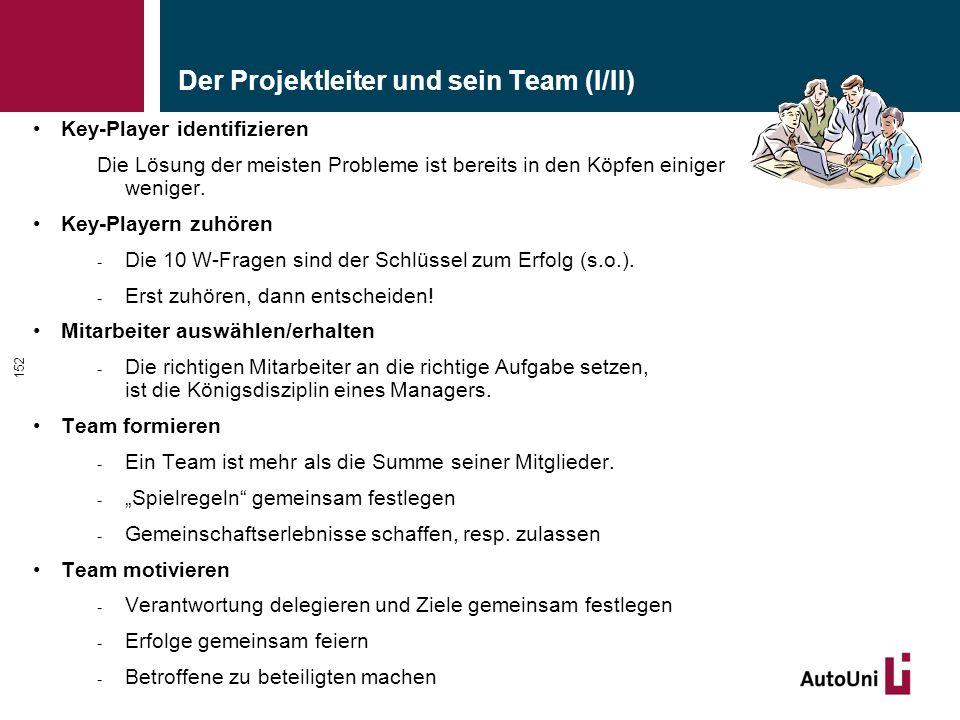 Der Projektleiter und sein Team (I/II) Key-Player identifizieren Die Lösung der meisten Probleme ist bereits in den Köpfen einiger weniger.