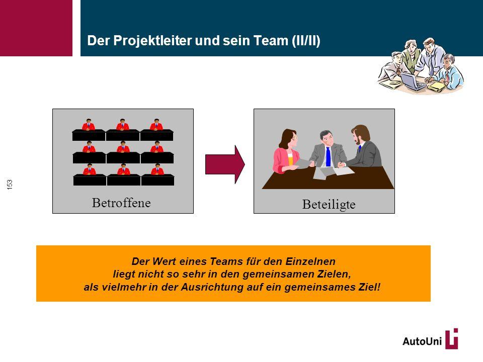 Der Projektleiter und sein Team (II/II) 153 Betroffene Beteiligte Der Wert eines Teams für den Einzelnen liegt nicht so sehr in den gemeinsamen Zielen, als vielmehr in der Ausrichtung auf ein gemeinsames Ziel!