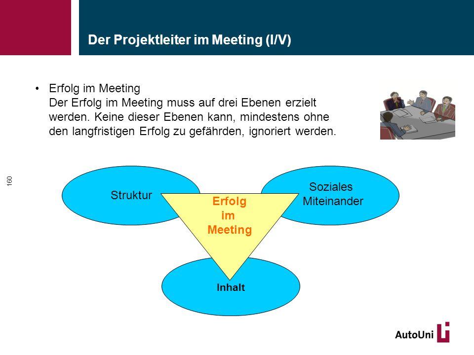Der Projektleiter im Meeting (I/V) Erfolg im Meeting Der Erfolg im Meeting muss auf drei Ebenen erzielt werden.