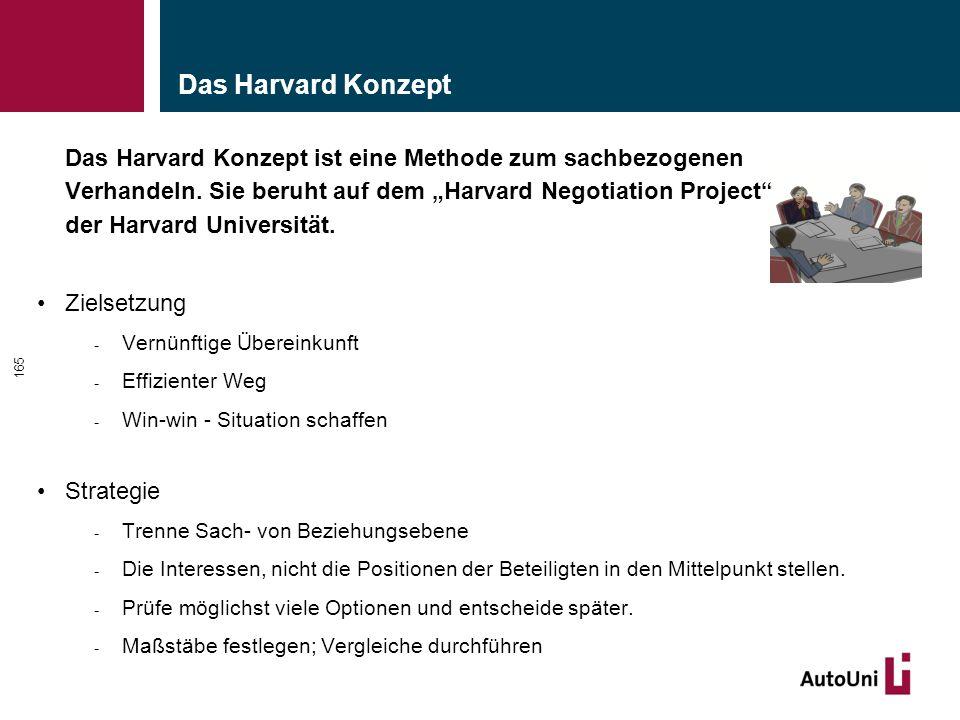 Das Harvard Konzept Das Harvard Konzept ist eine Methode zum sachbezogenen Verhandeln.