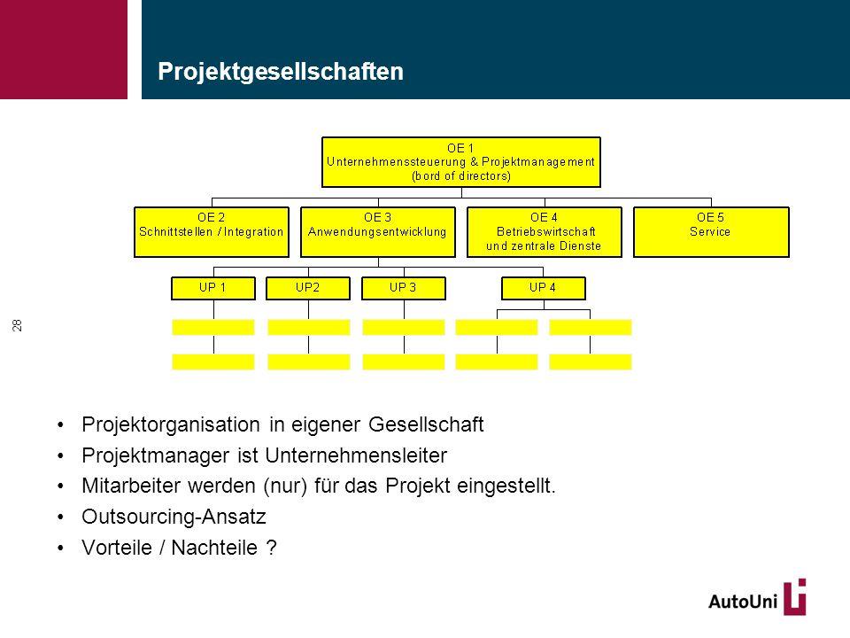 Projektgesellschaften Projektorganisation in eigener Gesellschaft Projektmanager ist Unternehmensleiter Mitarbeiter werden (nur) für das Projekt eingestellt.