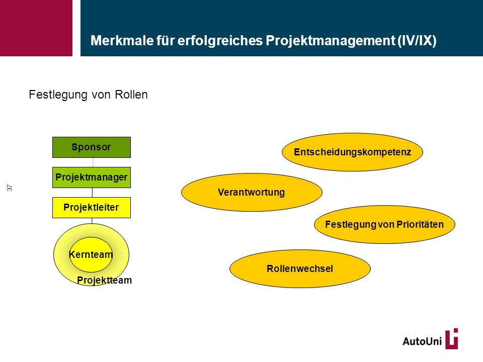 Merkmale für erfolgreiches Projektmanagement (IV/IX) 37 Festlegung von Rollen Entscheidungskompetenz Festlegung von Prioritäten Rollenwechsel Verantwortung Kernteam Projektteam Projektmanager Projektleiter Sponsor
