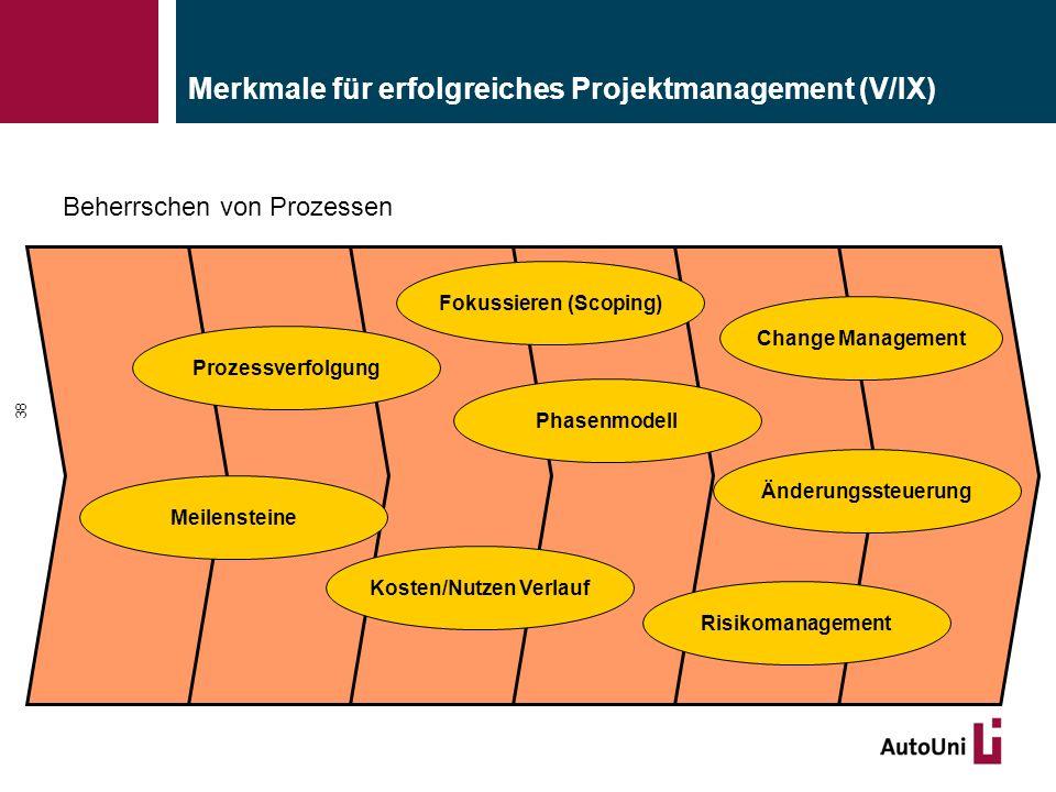 Merkmale für erfolgreiches Projektmanagement (V/IX) 38 Beherrschen von Prozessen Meilensteine Phasenmodell Änderungssteuerung Risikomanagement Fokussieren (Scoping) Prozessverfolgung Kosten/Nutzen Verlauf Change Management
