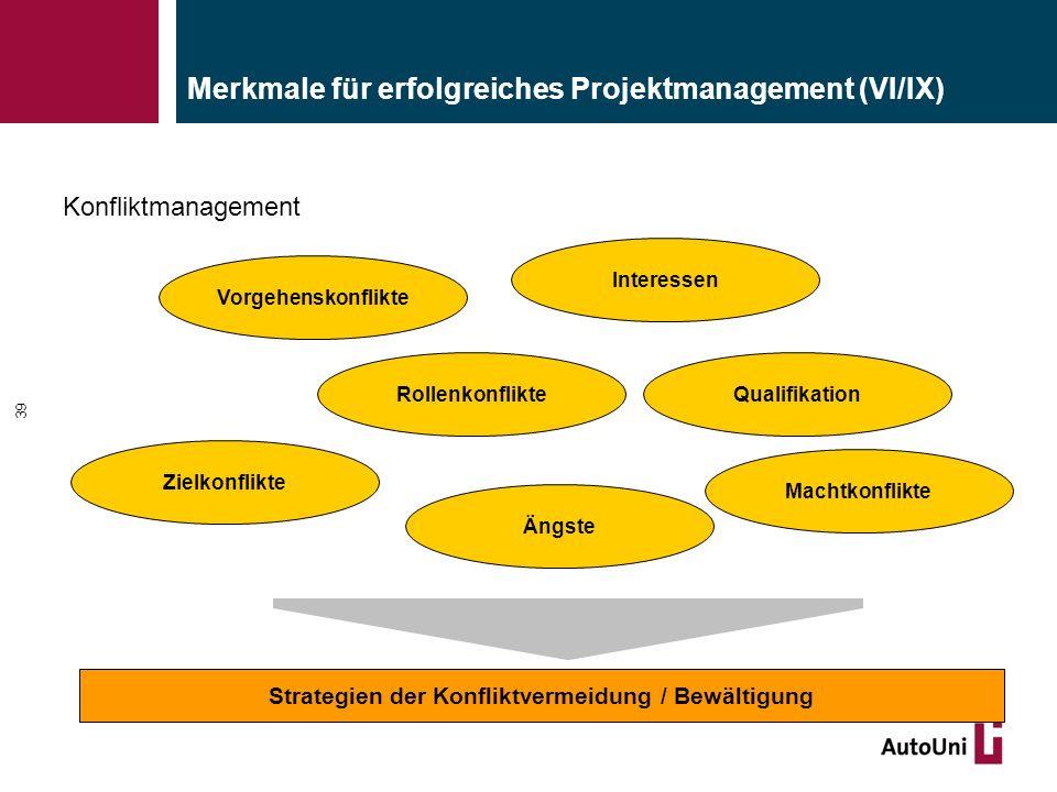 Merkmale für erfolgreiches Projektmanagement (VI/IX) 39 Konfliktmanagement Machtkonflikte Zielkonflikte Vorgehenskonflikte Qualifikation Ängste Rollenkonflikte Interessen Strategien der Konfliktvermeidung / Bewältigung