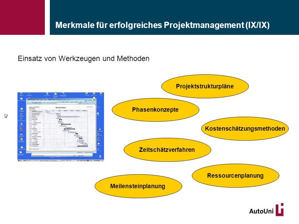 Merkmale für erfolgreiches Projektmanagement (IX/IX) 42 Einsatz von Werkzeugen und Methoden Meilensteinplanung Projektstrukturpläne Kostenschätzungsmethoden Zeitschätzverfahren Ressourcenplanung Phasenkonzepte