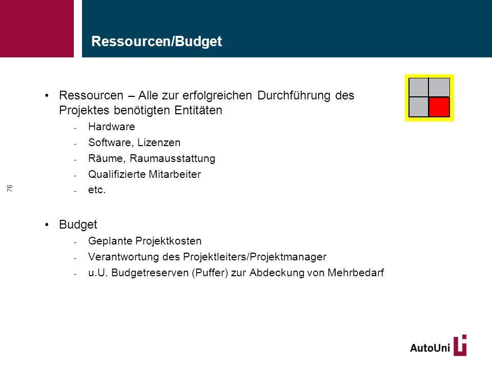 Ressourcen/Budget Ressourcen – Alle zur erfolgreichen Durchführung des Projektes benötigten Entitäten - Hardware - Software, Lizenzen - Räume, Raumausstattung - Qualifizierte Mitarbeiter - etc.