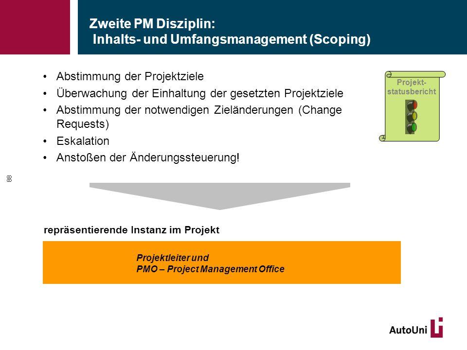Zweite PM Disziplin: Inhalts- und Umfangsmanagement (Scoping) Abstimmung der Projektziele Überwachung der Einhaltung der gesetzten Projektziele Abstimmung der notwendigen Zieländerungen (Change Requests) Eskalation Anstoßen der Änderungssteuerung.