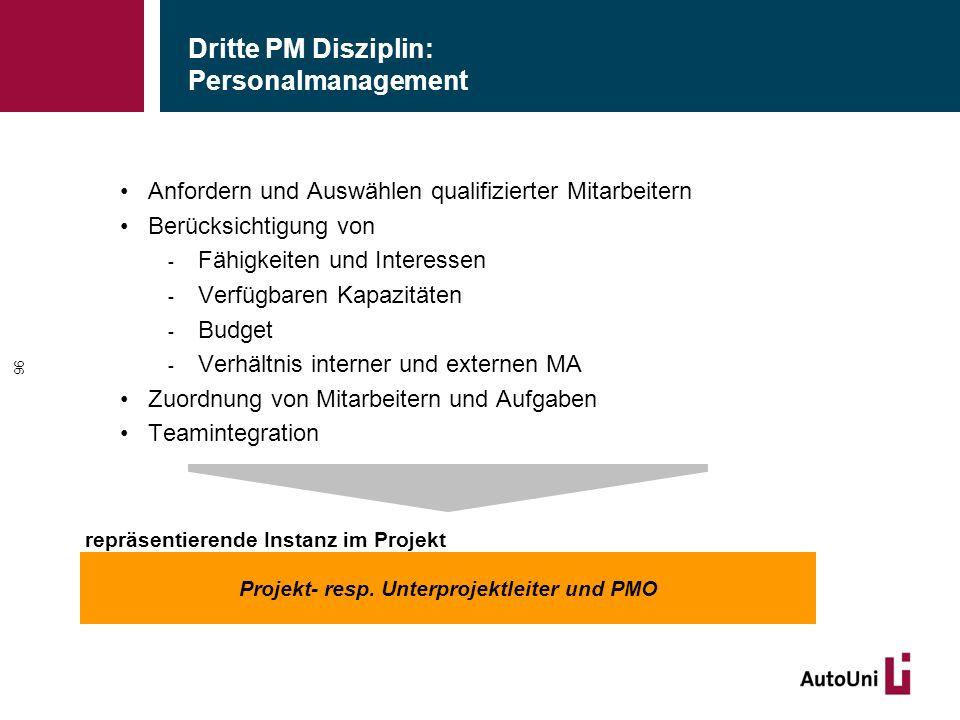 Dritte PM Disziplin: Personalmanagement Anfordern und Auswählen qualifizierter Mitarbeitern Berücksichtigung von - Fähigkeiten und Interessen - Verfügbaren Kapazitäten - Budget - Verhältnis interner und externen MA Zuordnung von Mitarbeitern und Aufgaben Teamintegration 96 Projekt- resp.